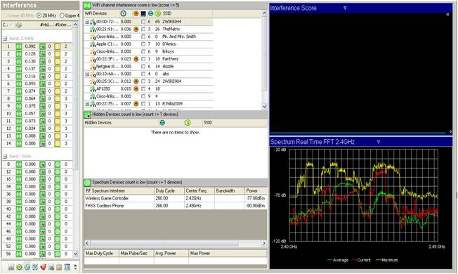 Integration in AirMagnet WiFi Analyzer Pro